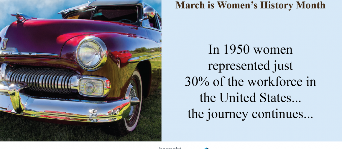 Monday Morning Minute - Women's History Month