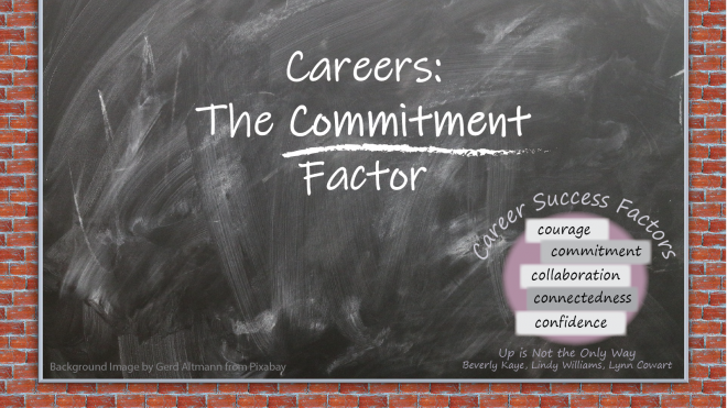 Monday Morning Minute–CareersandCommitment